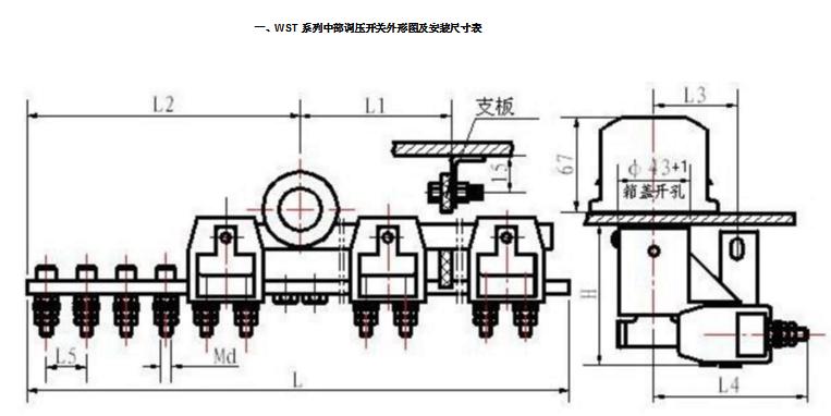 中部调压条形开关外形圈及安装尺寸表.png