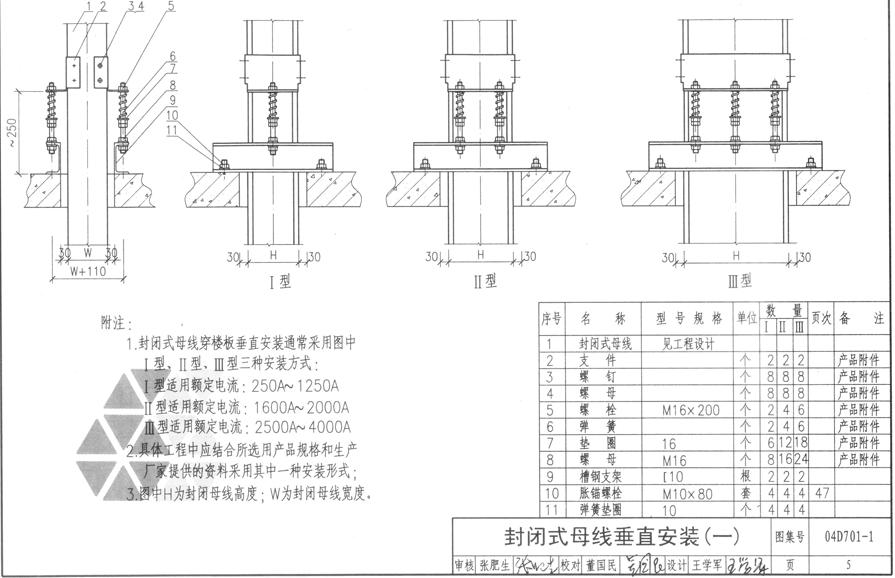 封闭式母线系统的垂直安装示意图.png