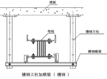 槽钢立柱加横梁(槽钢).png